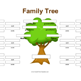 Tips for creating that beautiful family tree! | FamilyReunionsBlog